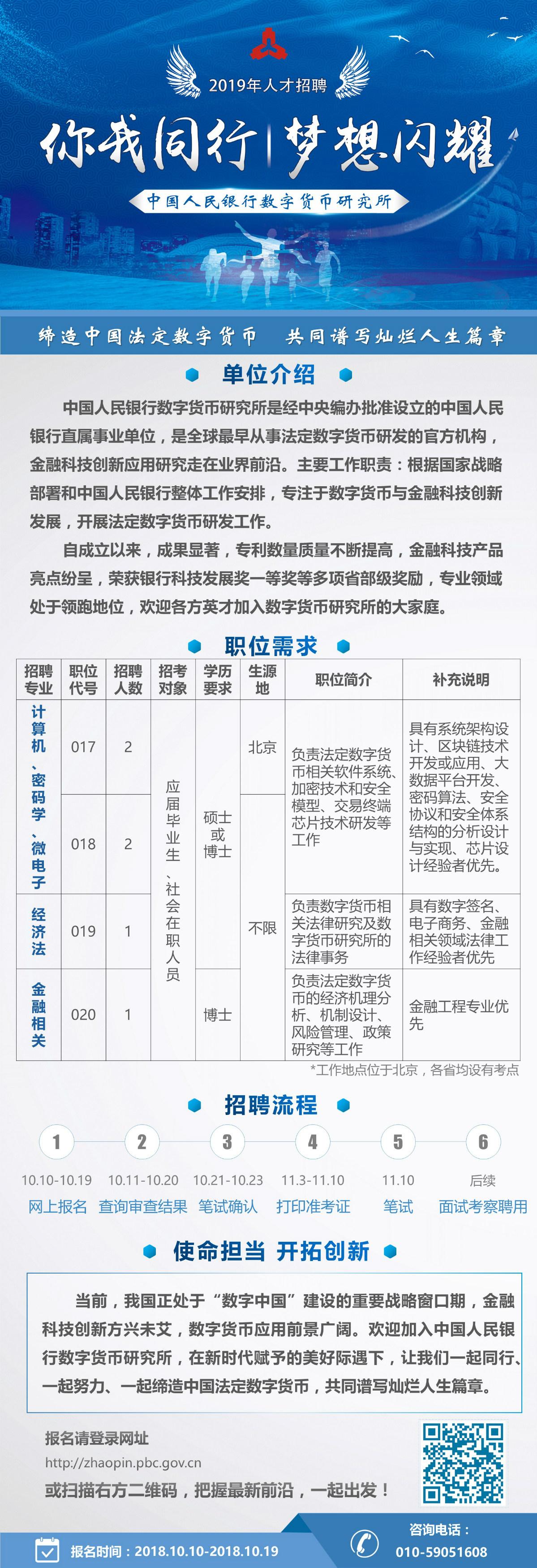 中国人民银行数字货币研究所2019年度招聘公告.jpg
