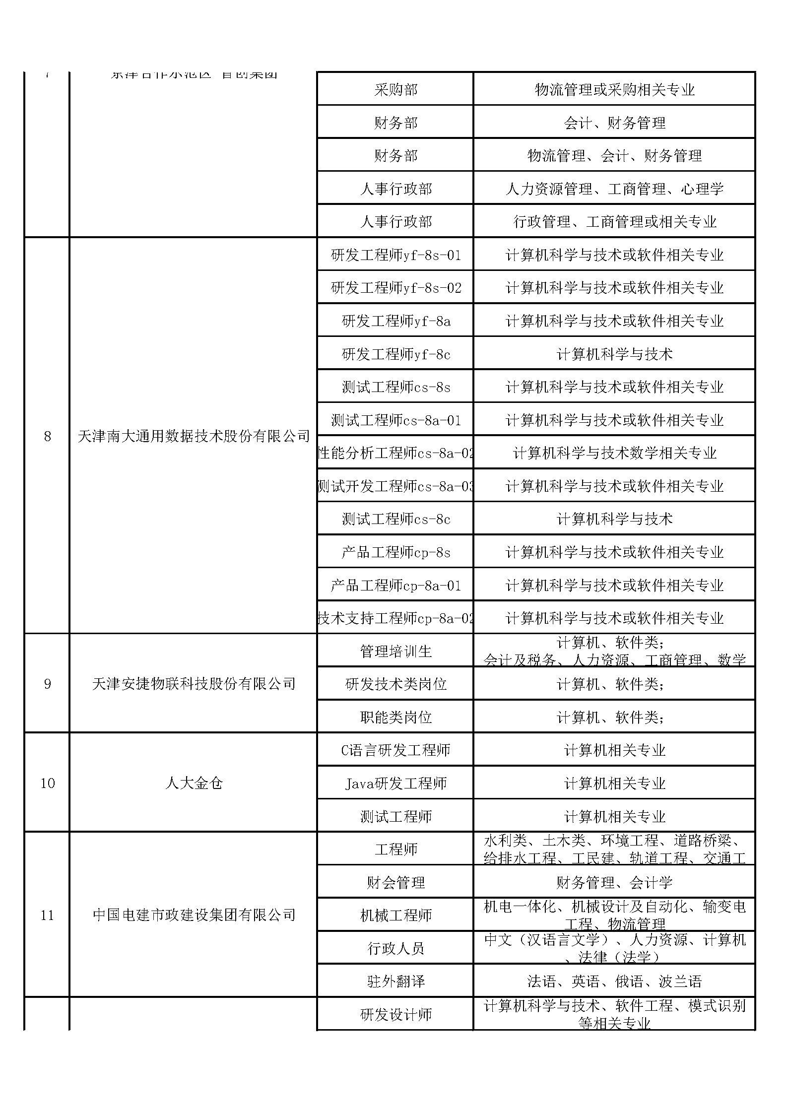 高新区报名企业汇总表_Page2.jpg