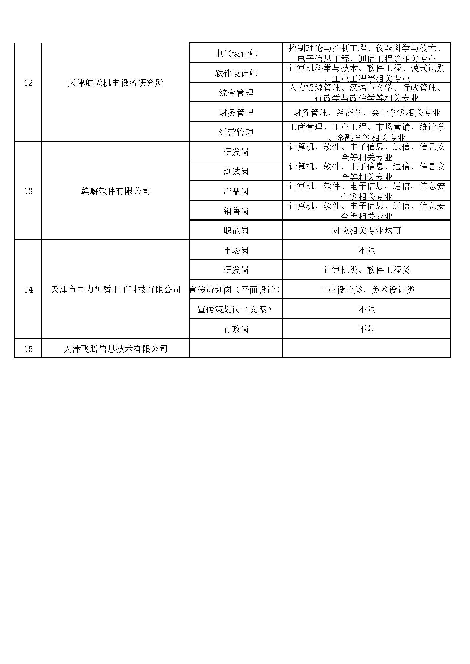 高新区报名企业汇总表_Page3.jpg